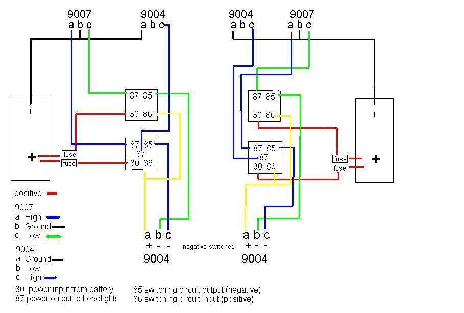 diagram 94 chevy silverado 3500 wiring diagram 2014 dodge ram 2500 1997  gmc sierra 1500