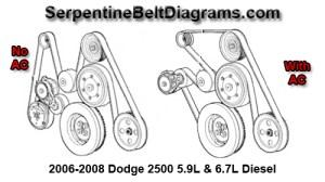 Bypass AC pressor with nonAC belt  Dodge Diesel  Diesel Truck Resource Forums