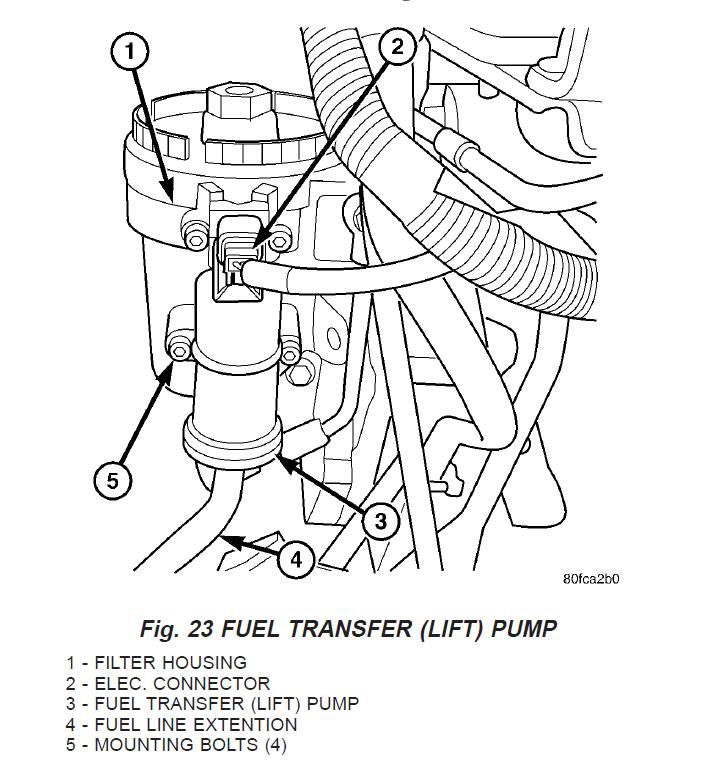 Metal Ke Lines For 1999 Dodge Ram 2500 Diagram. Dodge