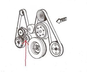 Serp belt change ?  Dodge Diesel  Diesel Truck Resource