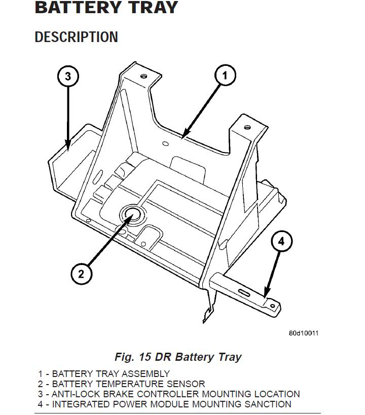 Service manual [2004 Gmc Yukon Temperature Control Motor