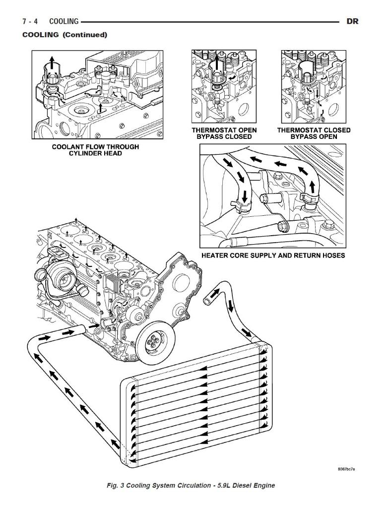 Thermostat Dodge 5 9 Engine Diagram • Wiring Diagram For Free