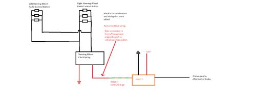 small resolution of adding steering wheel radio controls dodge diesel diesel truck chrysler infinity amp wiring diagram dodge factory radio wiring diagram steering controls