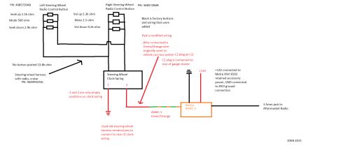 small resolution of adding steering wheel radio controls dodge diesel diesel truck dodge factory radio wiring diagram steering controls