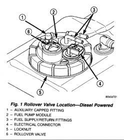 03 Dodge Ram Fuel Pump 03 Ford F350 Fuel Pump Wiring