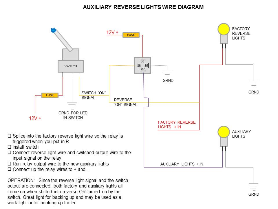 5 wire to 4 trailer wiring diagram bathroom sink drain parts electrical wizzards - dodge diesel truck resource forums