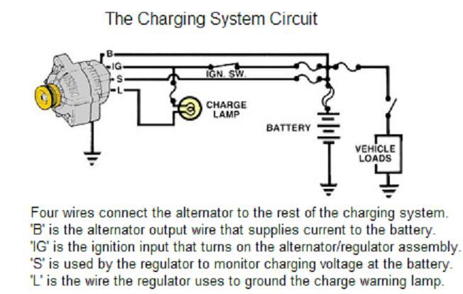 Dodge Alternator Wiring Diagram Dodge Wiring Diagram And Schematics