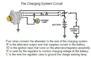 Increase charging rate from alternator to camper  Dodge