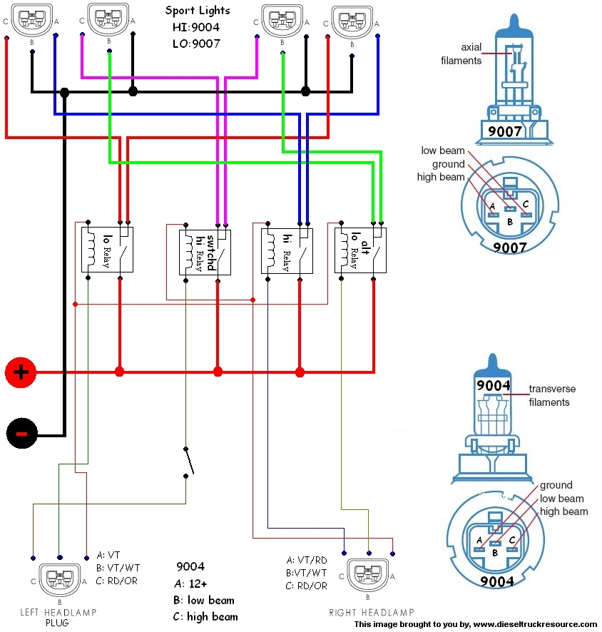 wiring diagram for 1999 dodge ram 2500 kilauea volcano 2011 headlight schematic 3500 online 2012 nissan sentra