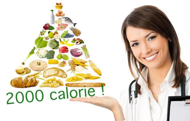 Dieta Dash, esempio piano alimentare settimanale da 2000 calorie ...