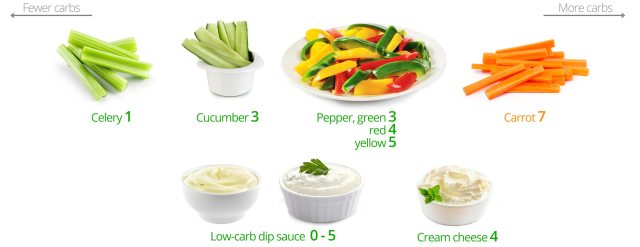 Low-carb snacks: vegetables