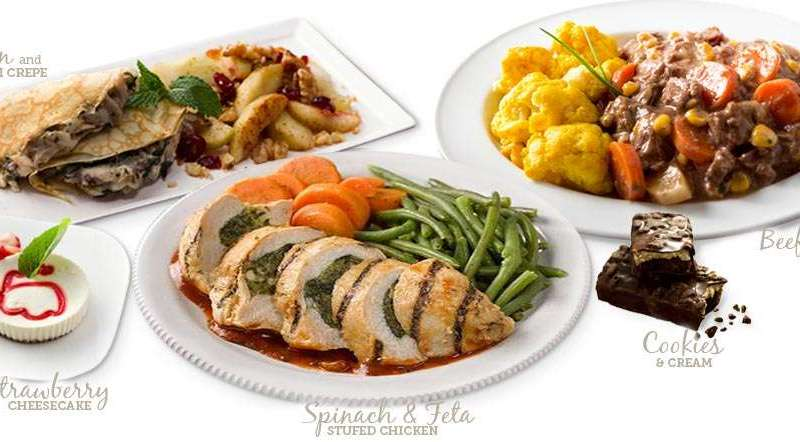 which is the best diet delivery service