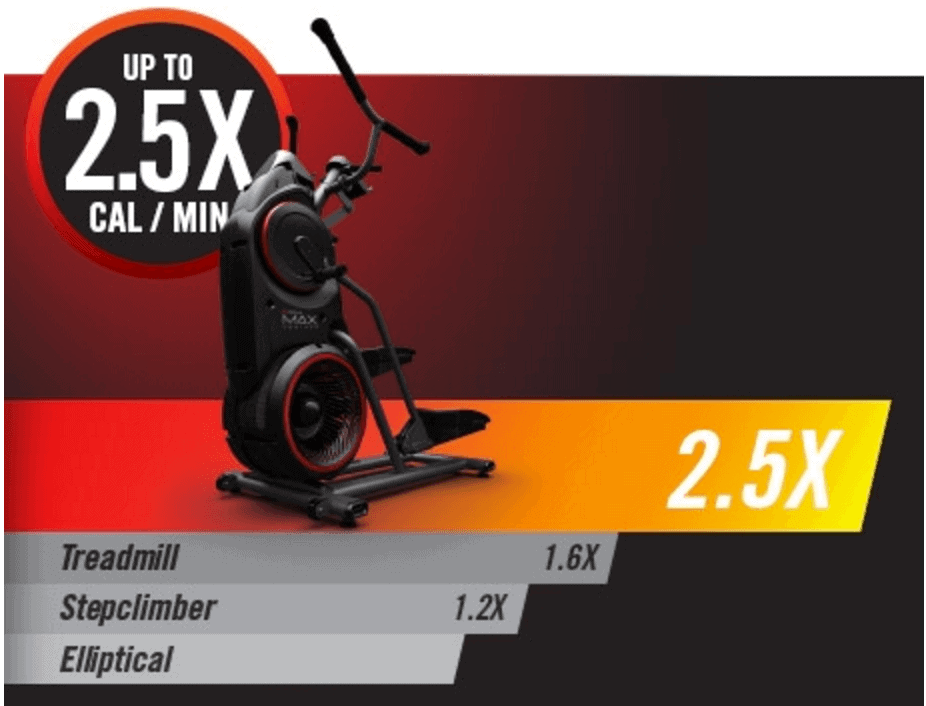 bowflex max trainers