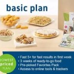 Nutrisystem Basic Diet Plan