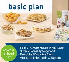 Nutrisystem Basic Diet Plan