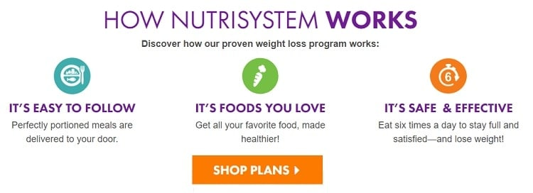 How Nutrisystem Works