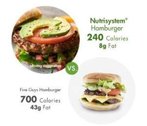 Nutrisystem Hamburger