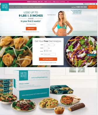 South Beach Diet Website