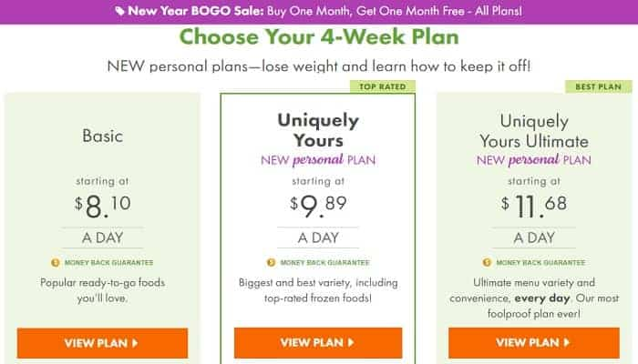 Nutrisystem Personal Plans Cost