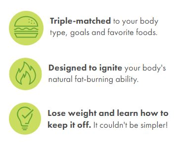 Nutrisystem Triple Matched