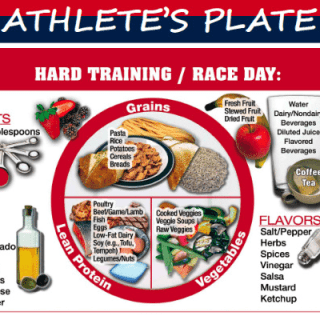 Sports Nutrition- The Athlete's Plate