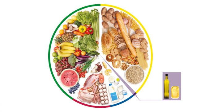 eating a healthy diet guide