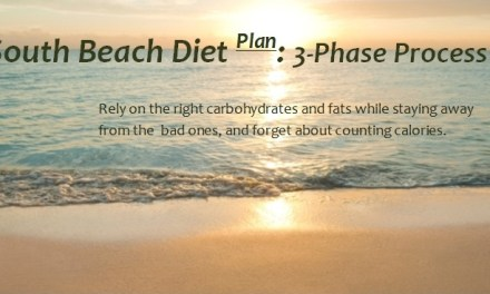 South Beach Diet Plan: A Lifestyle with Right Carbs and Fats