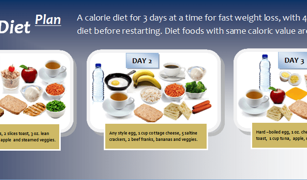 3-Day Diet Plan: A Fad Diet for Fast Weight Loss