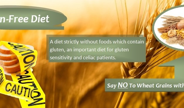 Do Not Attempt a Gluten-Free Diet without Supervision