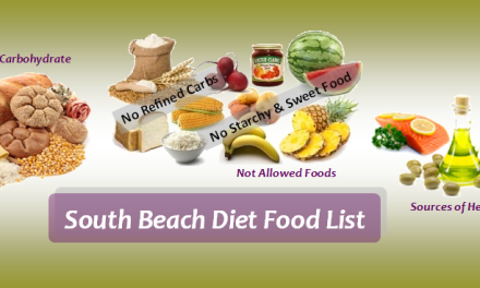 Foods i should eat to lose weight fast