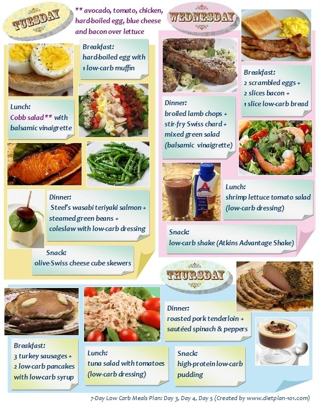 7-day-low-carb-meals-plan-day3-day4-day5