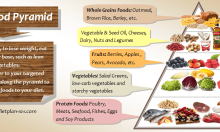 What Foods Can You Have with Atkins Diet?