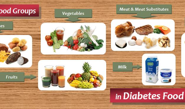 Diabetic Food List: Six Food Groups in Diabetes Food Pyramid