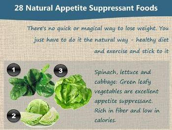 Best 28 Natural Appetite Suppressant Food List