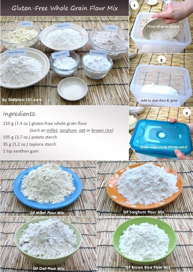 White Cake Recipe Using Rice Flour Xanthan Gum