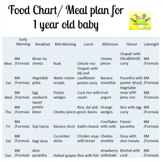 Lunch Menu 3 Year Old