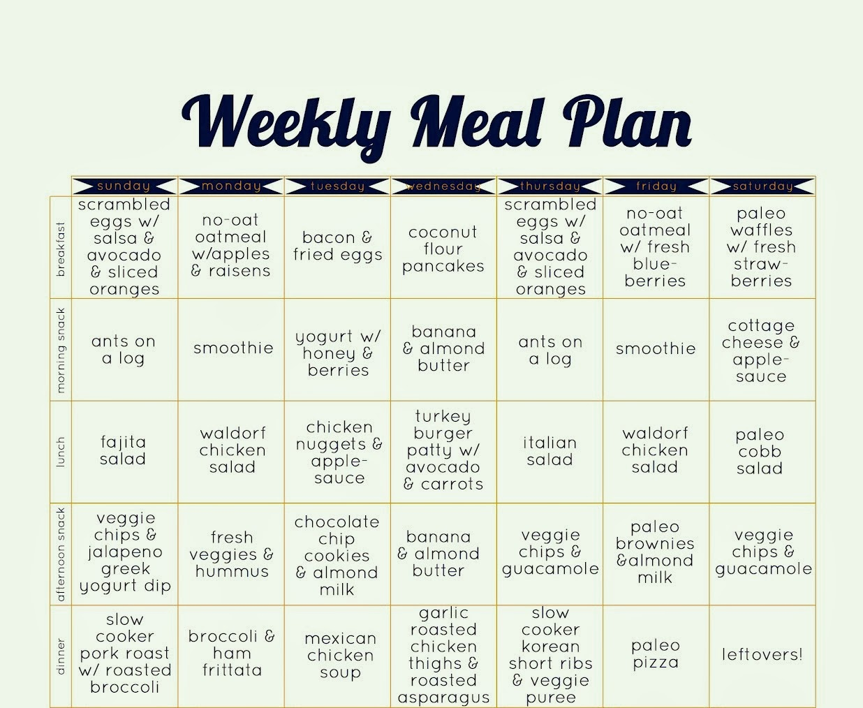 Proteint Meal Plan To Lose Weight
