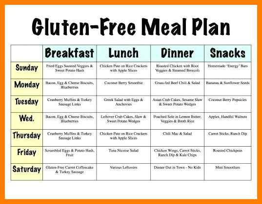 diabetes meal plan chart