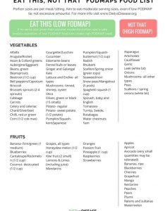Eat this not that fodmap food list and shopping guide also low diet the    beginner   plus printable pdf charts rh dietvsdisease