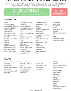 Eat this not that fodmap food list and shopping guide also fodmaps printable pdf chart rh dietvsdisease