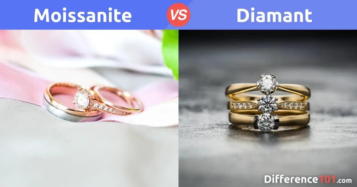 Moissanite vs Diamant : Définition, Différences et Similarités