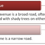 Difference Between Lane and Avenue