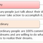 Difference Between Ordinary and Extraordinary