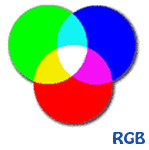 Difference Between RGB and CMYK