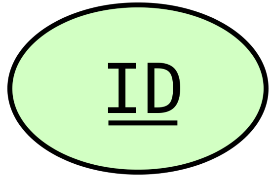 Key Difference Between Foreign key and Primary key