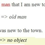 Difference Between Said and Told