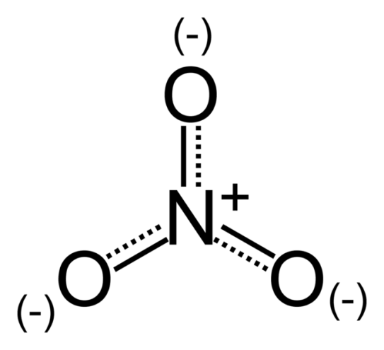Key Difference - Nitrogen vs Nitrate