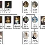 Difference Between Family Name and Given Name