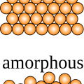 Difference Between Amorphous and Crystalline Solid