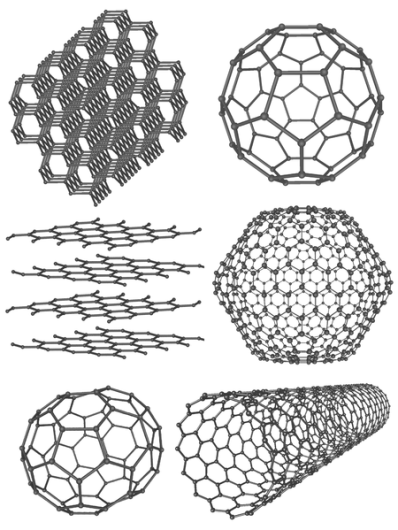 Difference Between Allotropes and Isotopes